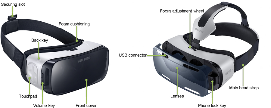 [Gear VR] What are the various parts?